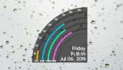Quarter HUD Rainmeter skin