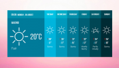 Flat Weather Rainmeter skin