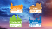 World Cities Rainmeter skin