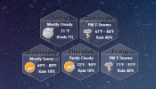 Hexa Weather Rainmeter skin