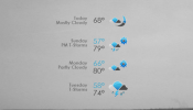 Area Weather Rainmeter skin