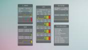 System Information Rainmeter skin