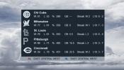 MLB Standings Rainmeter skin