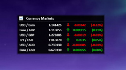 Currency Markets Skin
