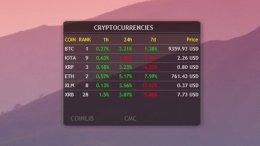 Cryptocurrency Ticker Skin