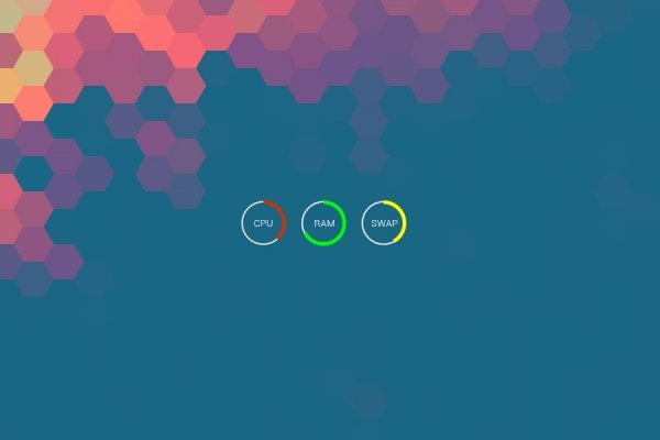 Clear - Simple Time and System Rainmeter Skin #2