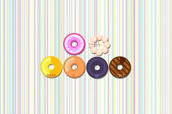 Donut Box Rainmeter Skin #2