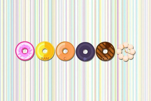 Donut Box Rainmeter Skin #1
