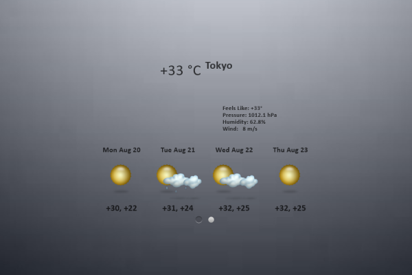 Kemstayl Weather Rainmeter Skin #2