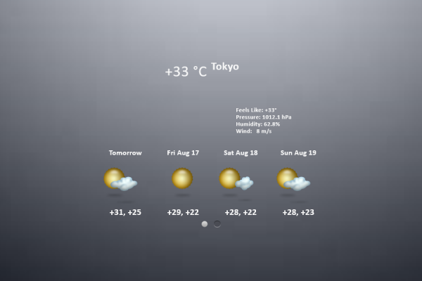 Kemstayl Weather Rainmeter Skin #1